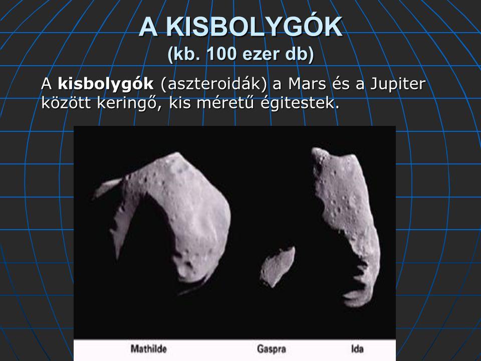 A KISBOLYGÓK (kb.