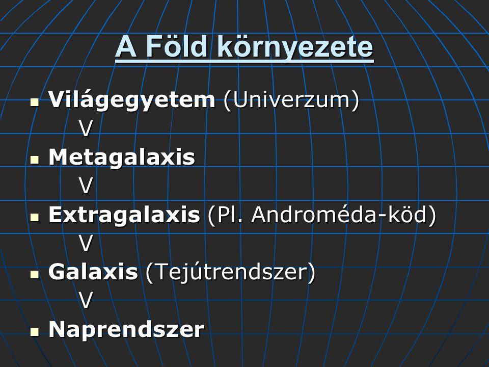 A Föld környezete Világegyetem (Univerzum) Világegyetem (Univerzum)V Metagalaxis MetagalaxisV Extragalaxis (Pl.