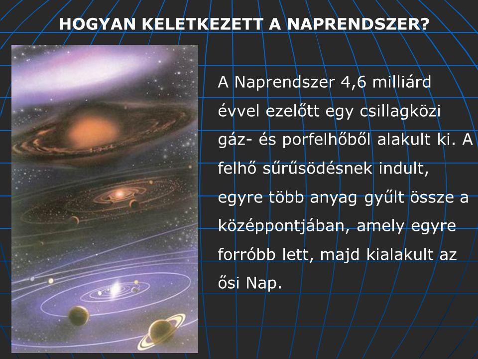 HOGYAN KELETKEZETT A NAPRENDSZER.