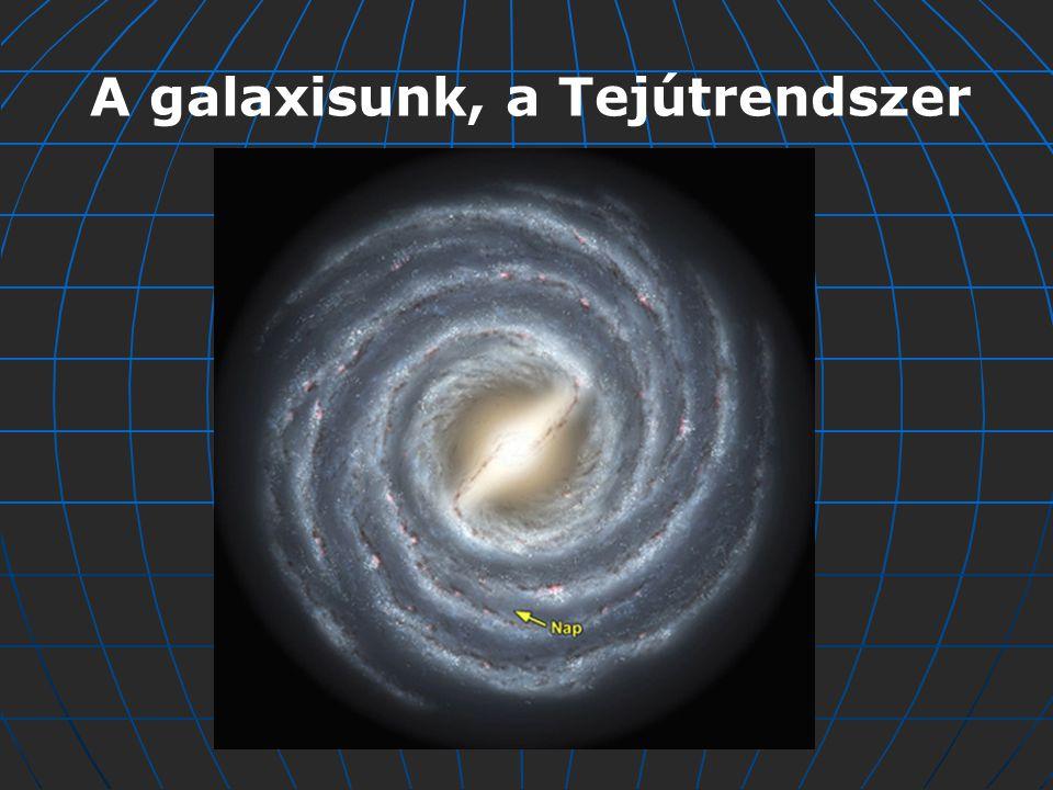 A galaxisunk, a Tejútrendszer