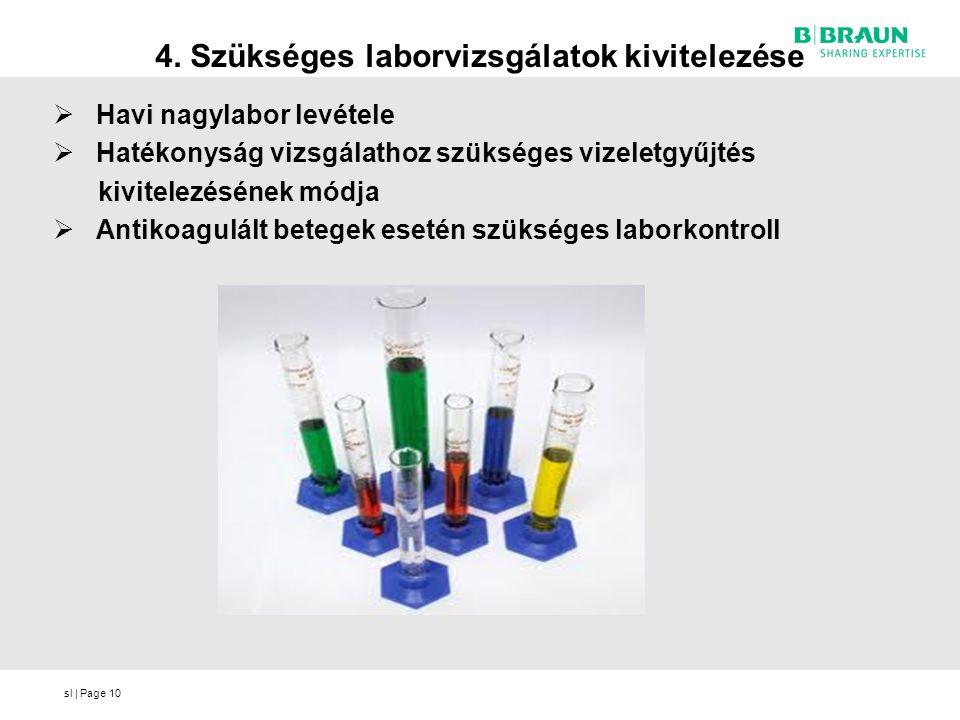sl   Page10 4. Szükséges laborvizsgálatok kivitelezése  Havi nagylabor levétele  Hatékonyság vizsgálathoz szükséges vizeletgyűjtés kivitelezésének m