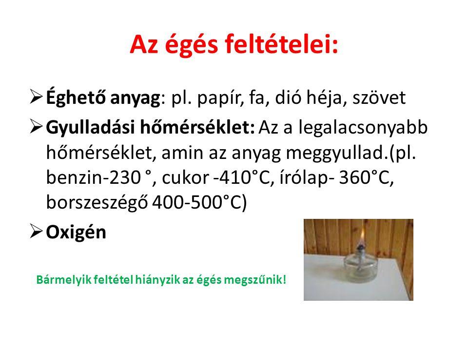 Az égés feltételei:  Éghető anyag: pl. papír, fa, dió héja, szövet  Gyulladási hőmérséklet: Az a legalacsonyabb hőmérséklet, amin az anyag meggyulla