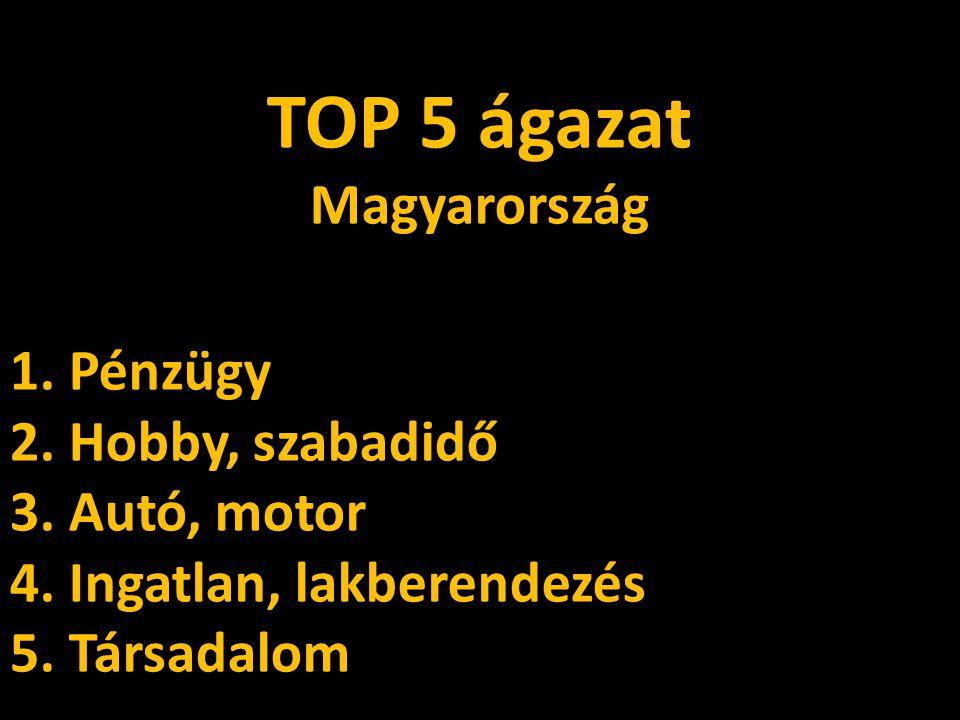 TOP 5 ágazat Magyarország 1. Pénzügy 2. Hobby, szabadidő 3.