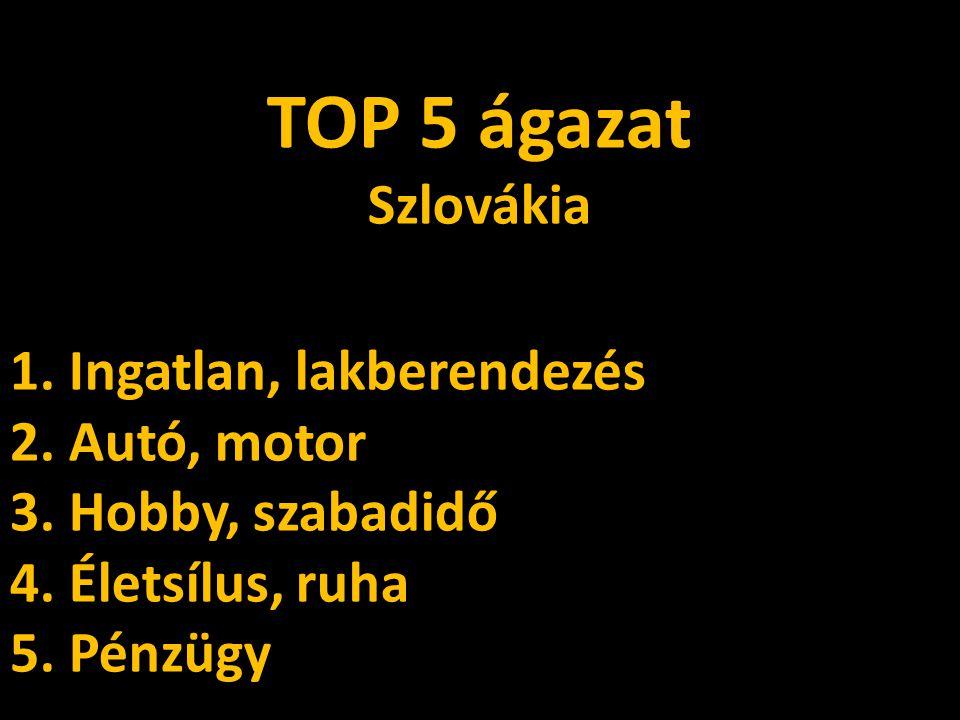 TOP 5 ágazat Szlovákia 1. Ingatlan, lakberendezés 2.