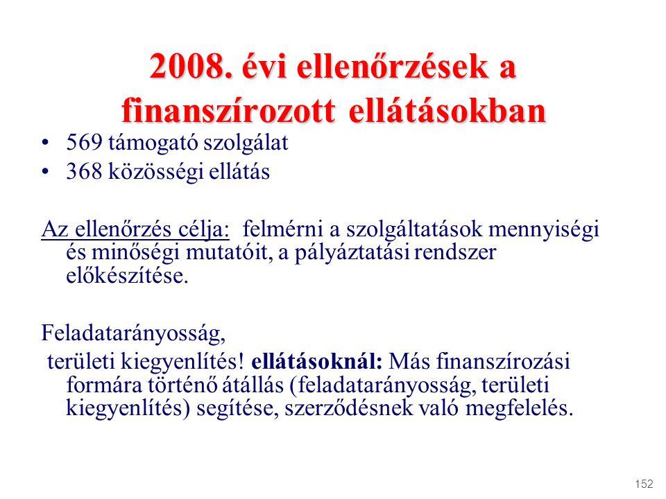 2008. évi ellenőrzések a finanszírozott ellátásokban 569 támogató szolgálat 368 közösségi ellátás Az ellenőrzés célja: felmérni a szolgáltatások menny