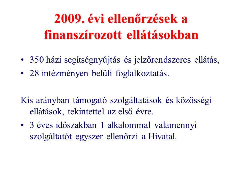 2009. évi ellenőrzések a finanszírozott ellátásokban 350 házi segítségnyújtás és jelzőrendszeres ellátás, 28 intézményen belüli foglalkoztatás. Kis ar