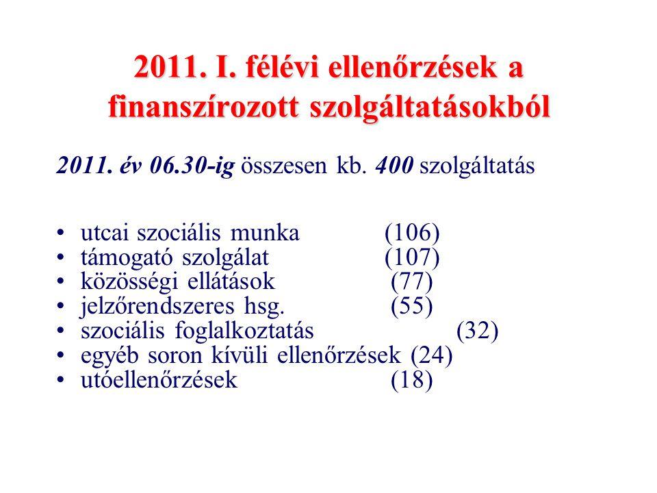 2011. I. félévi ellenőrzések a finanszírozott szolgáltatásokból 2011. év 06.30-ig összesen kb. 400 szolgáltatás utcai szociális munka(106) támogató sz