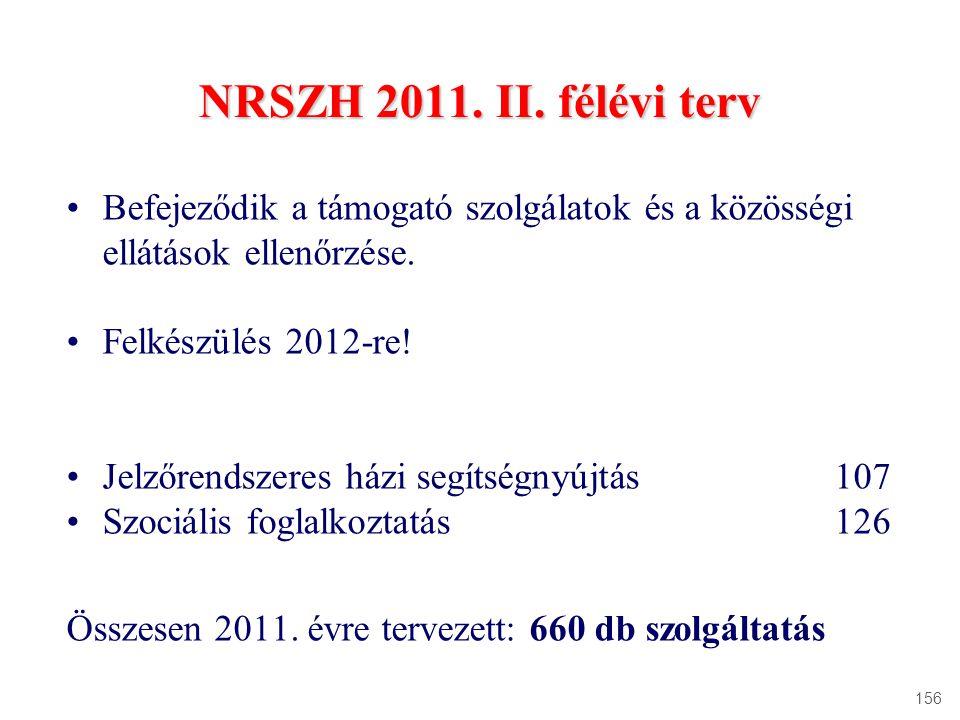 NRSZH 2011. II. félévi terv Befejeződik a támogató szolgálatok és a közösségi ellátások ellenőrzése. Felkészülés 2012-re! Jelzőrendszeres házi segítsé
