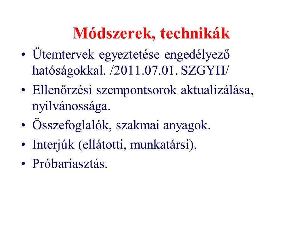 Módszerek, technikák Ütemtervek egyeztetése engedélyező hatóságokkal. /2011.07.01. SZGYH/ Ellenőrzési szempontsorok aktualizálása, nyilvánossága. Össz