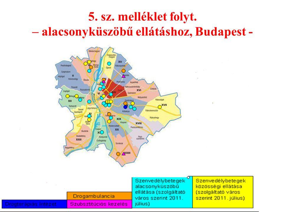 5. sz. melléklet folyt. – alacsonyküszöbű ellátáshoz, Budapest -