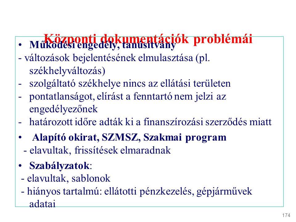 Központi dokumentációk problémái Működési engedély, tanúsítvány - változások bejelentésének elmulasztása (pl. székhelyváltozás) -szolgáltató székhelye