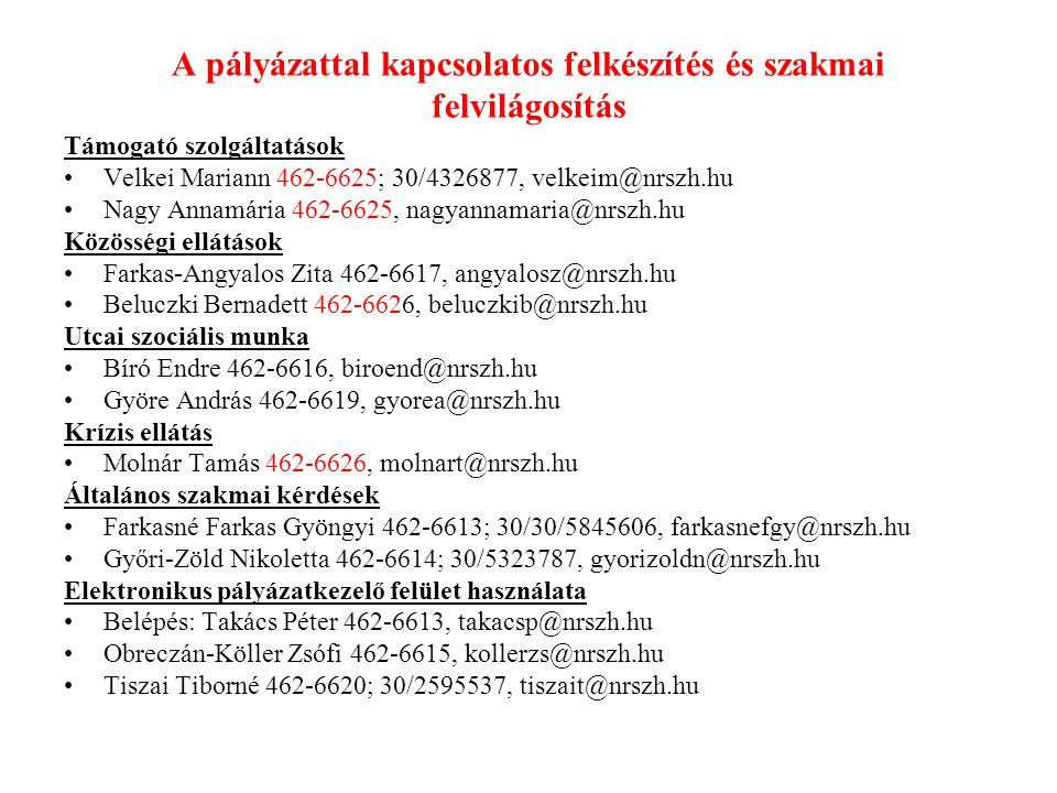 A pályázattal kapcsolatos felkészítés és szakmai felvilágosítás Támogató szolgáltatások Velkei Mariann 462-6625; 30/4326877, velkeim@nrszh.hu Nagy Ann