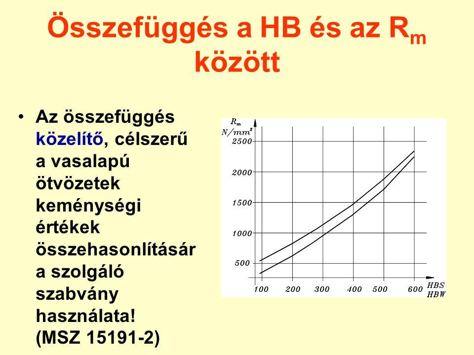 Összefüggés a HB és az R m között Az összefüggés közelítő, célszerű a vasalapú ötvözetek keménységi értékek összehasonlításár a szolgáló szabvány hasz
