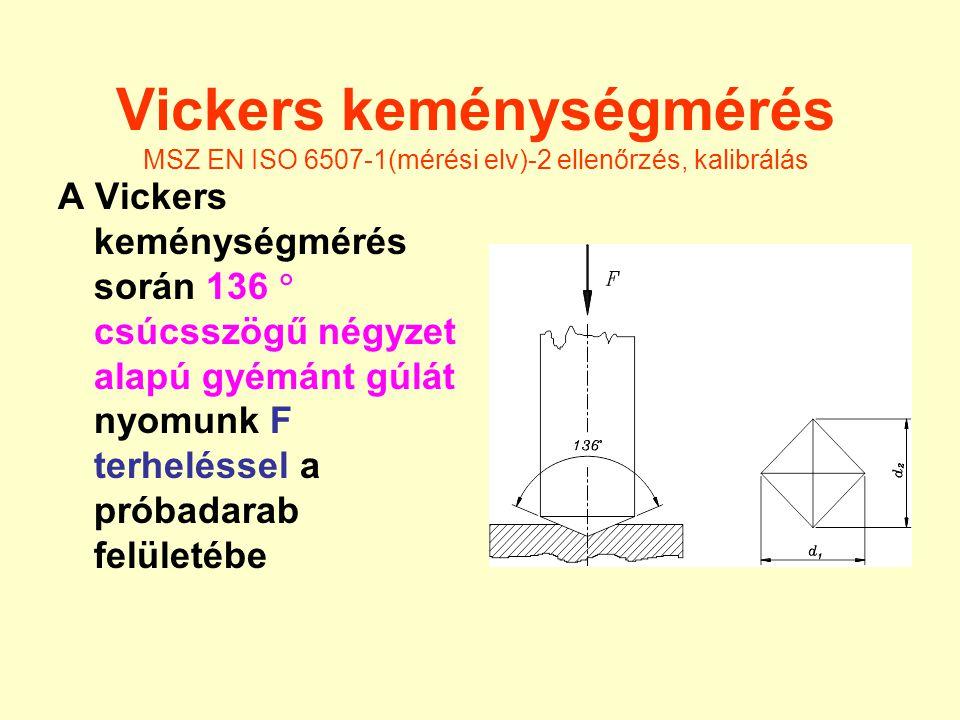 Vickers keménységmérés MSZ EN ISO 6507-1(mérési elv)-2 ellenőrzés, kalibrálás A Vickers keménységmérés során 136  csúcsszögű négyzet alapú gyémánt gú