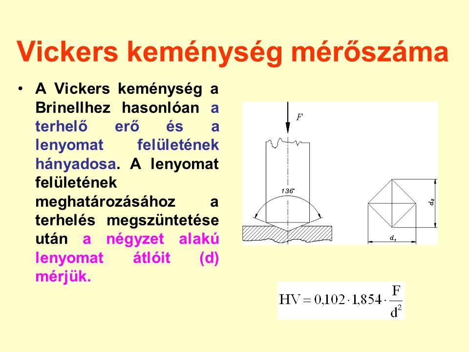 Vickers keménység mérőszáma A Vickers keménység a Brinellhez hasonlóan a terhelő erő és a lenyomat felületének hányadosa. A lenyomat felületének megha