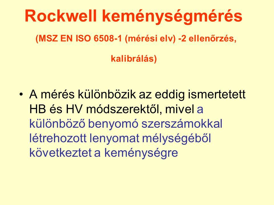 Rockwell keménységmérés (MSZ EN ISO 6508-1 (mérési elv) -2 ellenőrzés, kalibrálás) A mérés különbözik az eddig ismertetett HB és HV módszerektől, mive