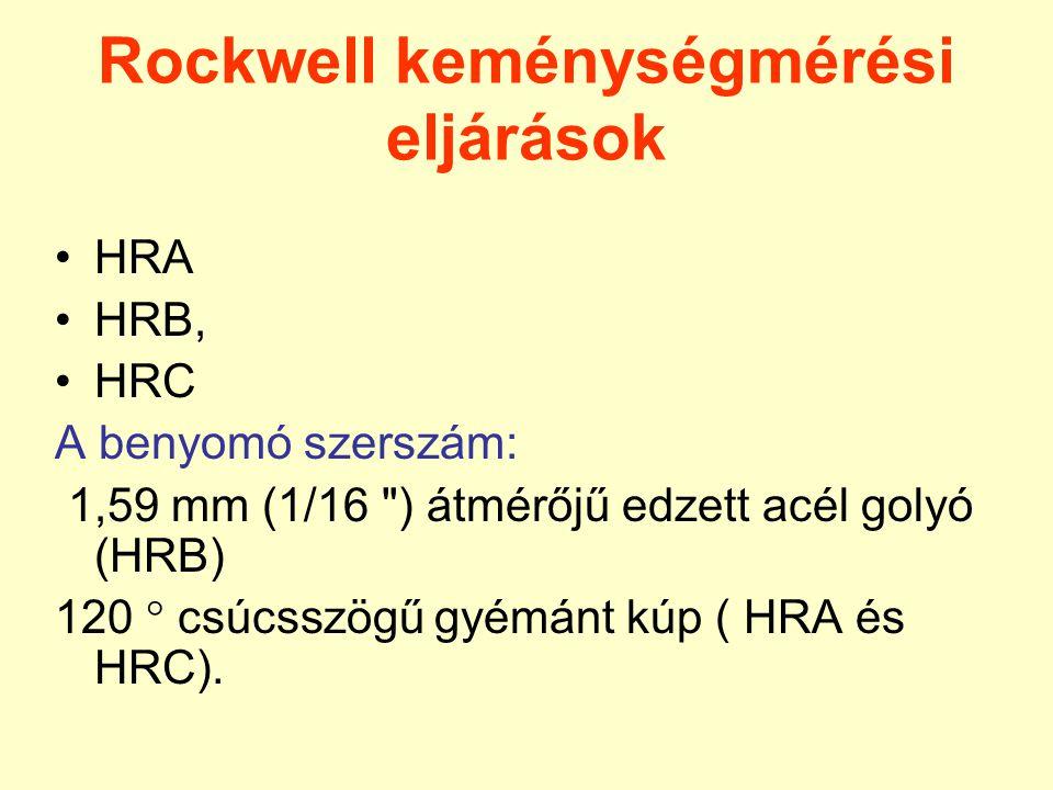 Rockwell keménységmérési eljárások HRA HRB, HRC A benyomó szerszám: 1,59 mm (1/16