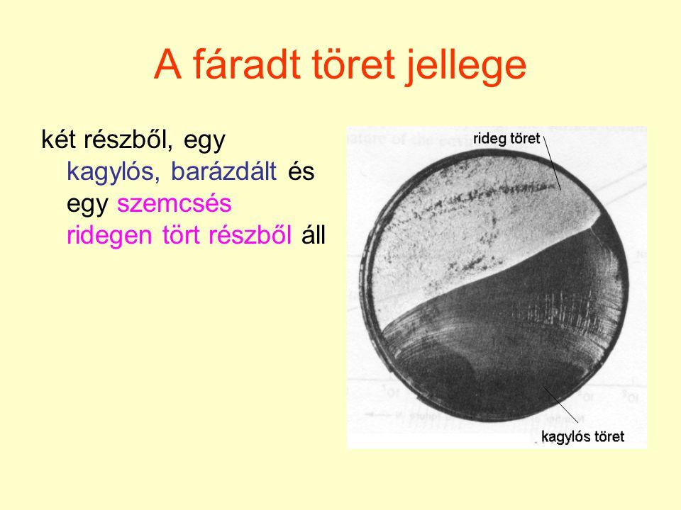 A fáradt töret jellege két részből, egy kagylós, barázdált és egy szemcsés ridegen tört részből áll
