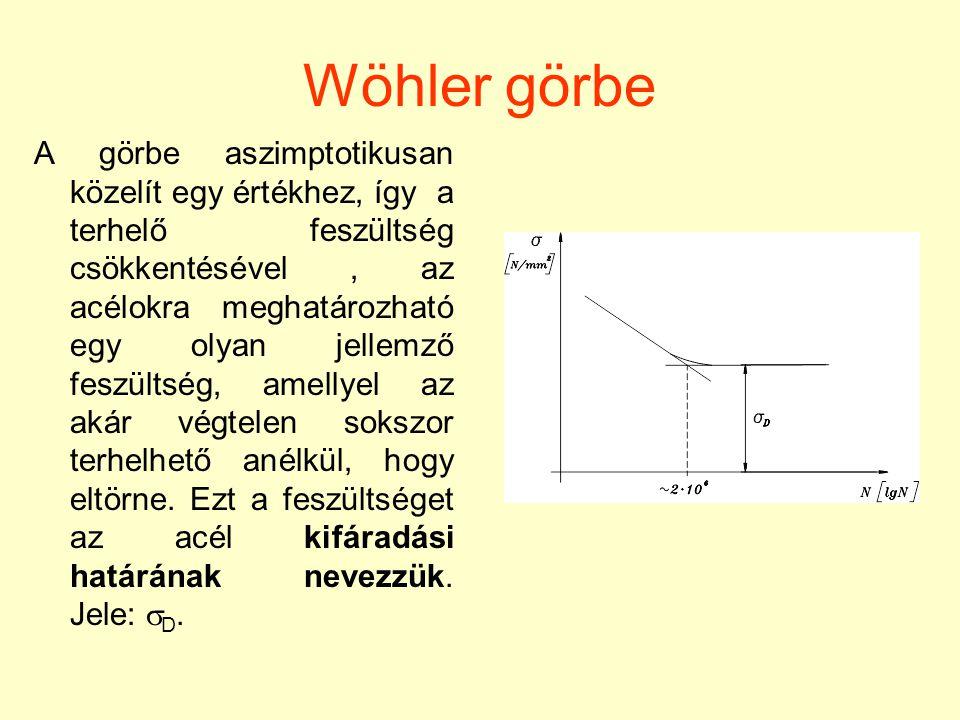 Wöhler görbe A görbe aszimptotikusan közelít egy értékhez, így a terhelő feszültség csökkentésével, az acélokra meghatározható egy olyan jellemző fesz