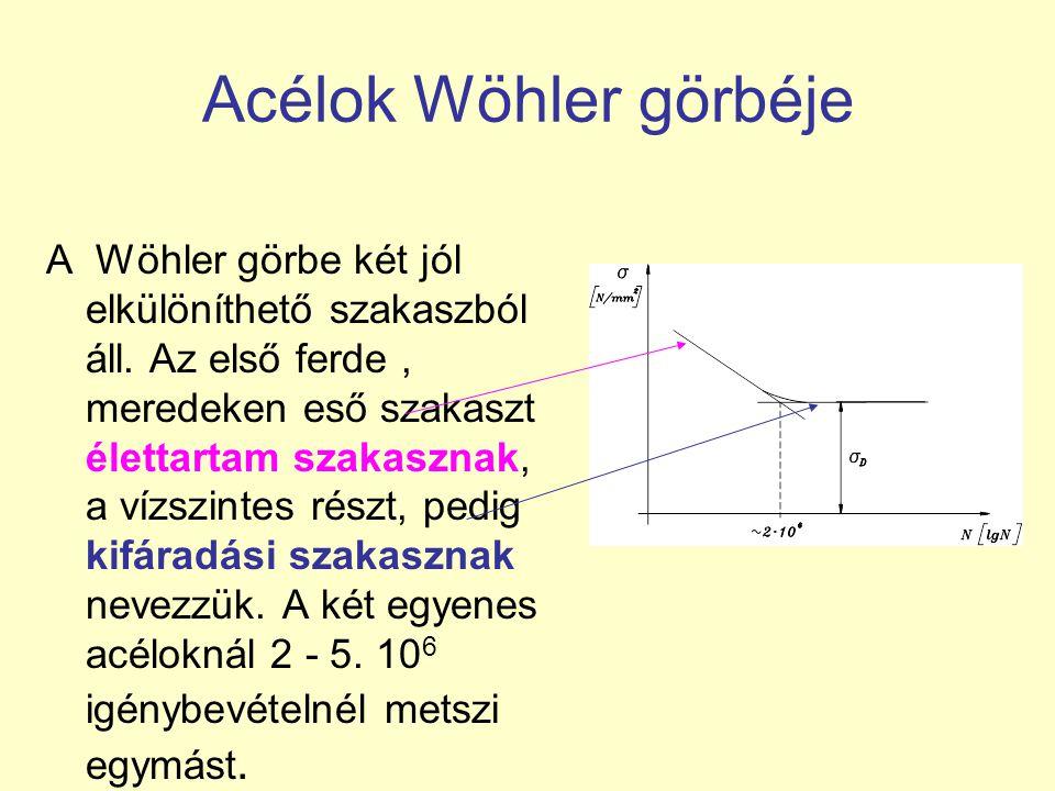 Acélok Wöhler görbéje A Wöhler görbe két jól elkülöníthető szakaszból áll. Az első ferde, meredeken eső szakaszt élettartam szakasznak, a vízszintes r