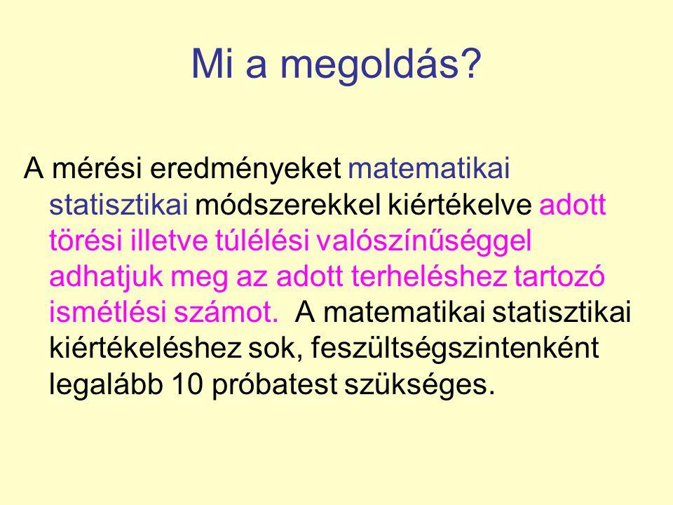 Mi a megoldás? A mérési eredményeket matematikai statisztikai módszerekkel kiértékelve adott törési illetve túlélési valószínűséggel adhatjuk meg az a
