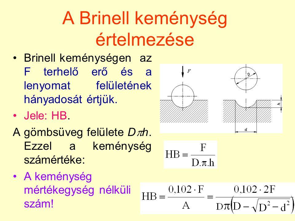 A Brinell keménység értelmezése Brinell keménységen az F terhelő erő és a lenyomat felületének hányadosát értjük. Jele: HB. A gömbsüveg felülete D  h