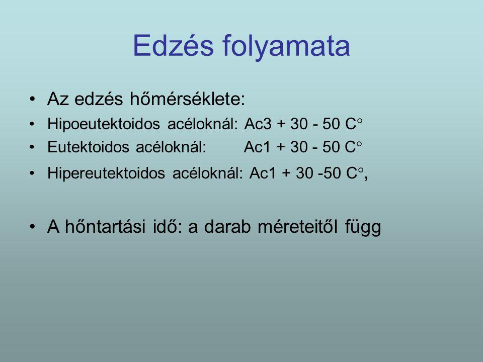 Edzés folyamata Az edzés hőmérséklete: Hipoeutektoidos acéloknál: Ac3 + 30 - 50 C  Eutektoidos acéloknál: Ac1 + 30 - 50 C  Hipereutektoidos acéloknál: Ac1 + 30 -50 C , A hőntartási idő: a darab méreteitől függ