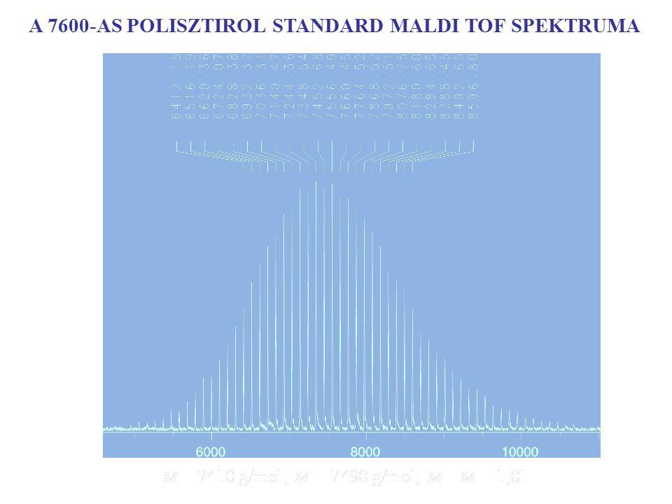 A MOLEKULATÖMEG ÁTLAGOK MEGHATÁROZÁSA ahol: Mi az i-edik polimerizáció fokú polimer moláris tömege, Ii az Mi intenzitása.