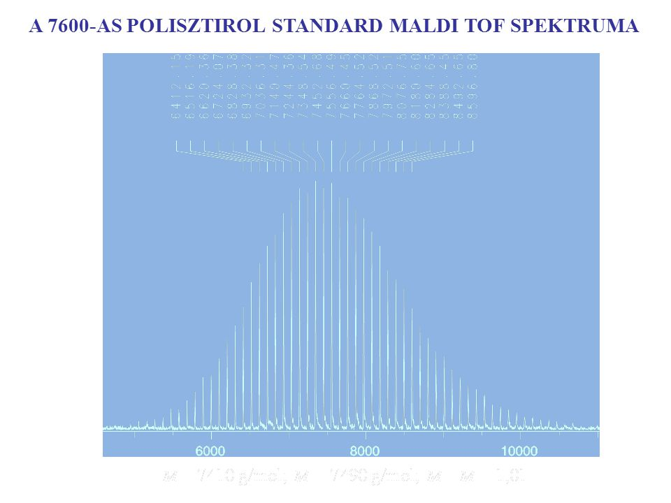 A 7600-AS POLISZTIROL STANDARD MALDI TOF SPEKTRUMA
