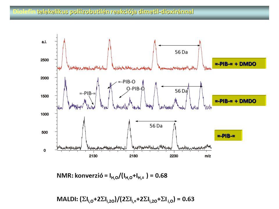 Kémiai Degradáció A polimerekben kémiai változások történnek, melyek lehetnek: kovalens kötések hasadása, hidrolízis, a főláncon vagy elágazásokon történő ionizáció és protonálódás.