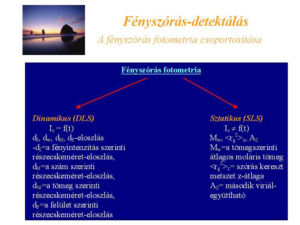 Definíció: Biodegradábilis polimereknek nevezzük a mikroorganizmusok által lebontható polimereket.