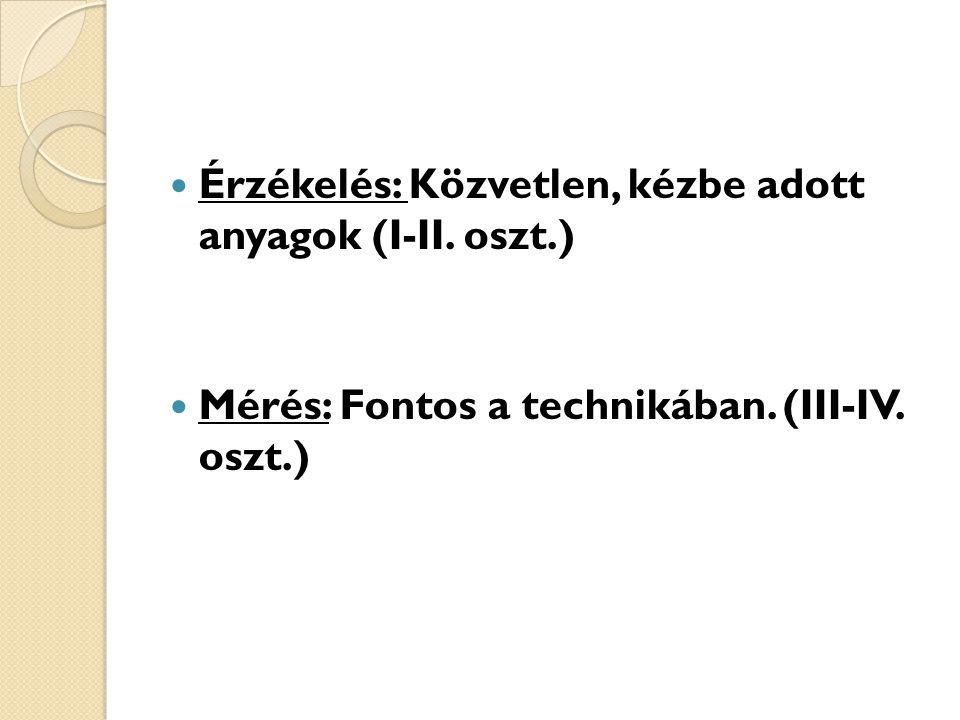 Érzékelés: Közvetlen, kézbe adott anyagok (I-II. oszt.) Mérés: Fontos a technikában. (III-IV. oszt.)