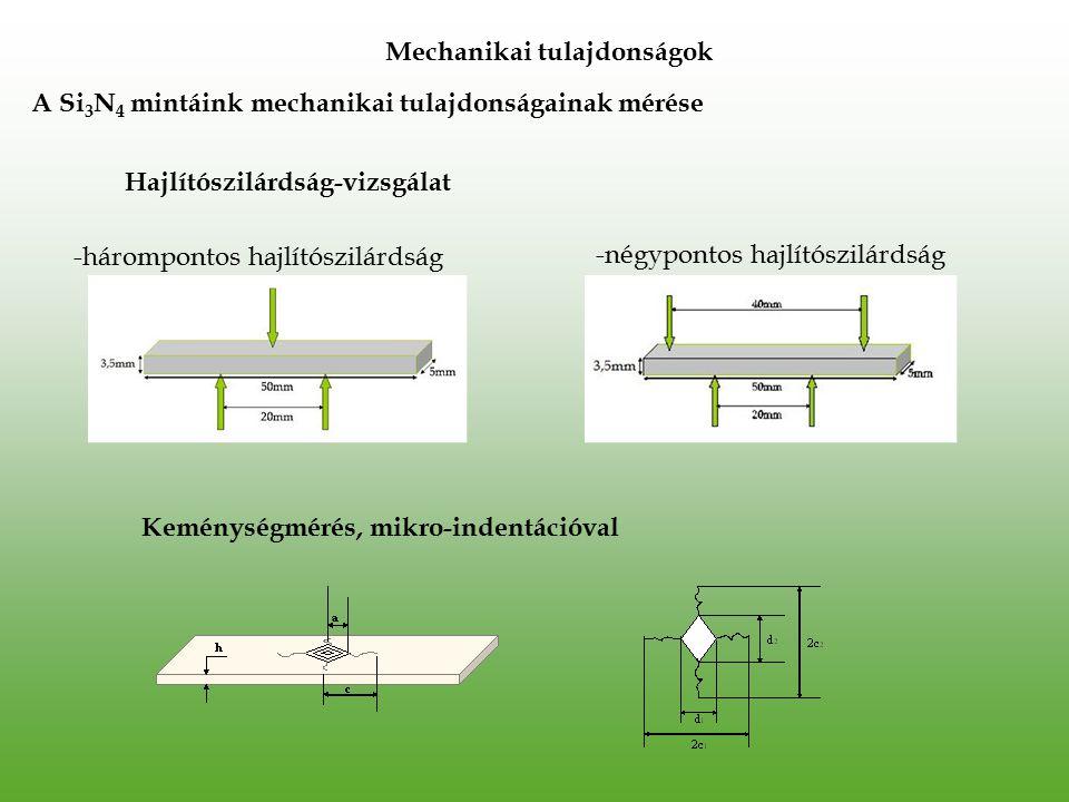 Mechanikai tulajdonságok A Si 3 N 4 mintáink mechanikai tulajdonságainak mérése Hajlítószilárdság-vizsgálat -hárompontos hajlítószilárdság -négypontos