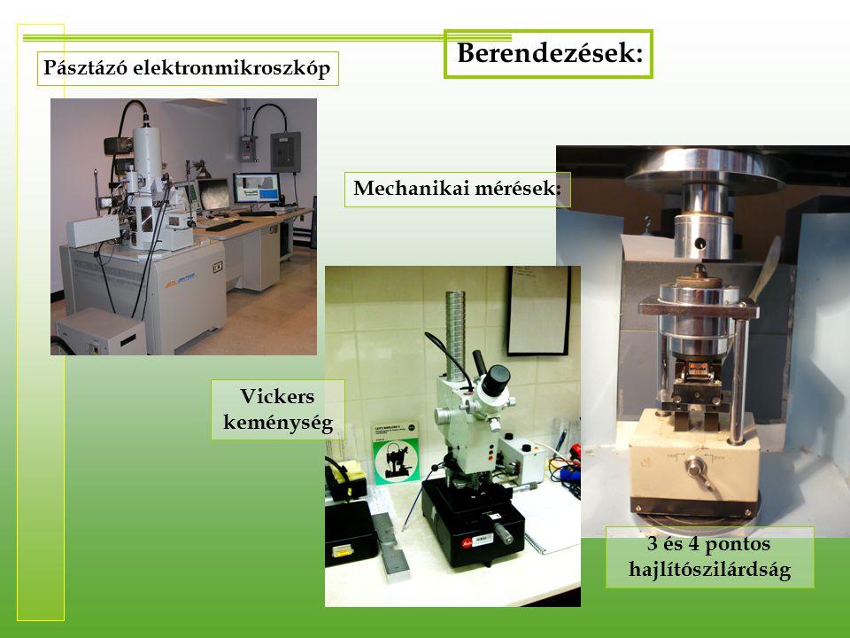 Berendezések:. Pásztázó elektronmikroszkóp Mechanikai mérések: Vickers keménység 3 és 4 pontos hajlítószilárdság