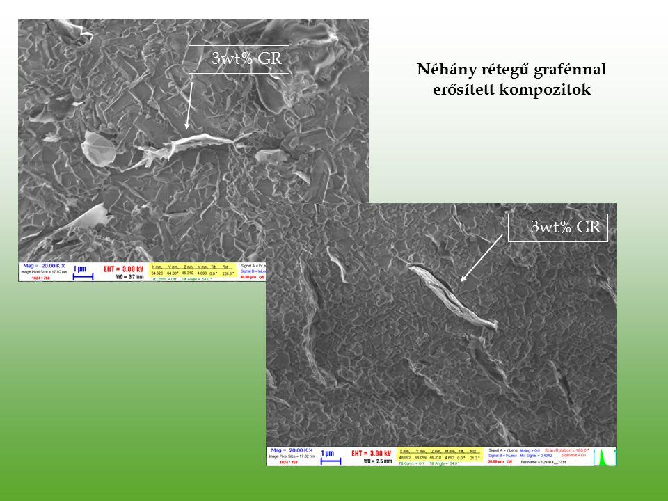 3wt% GR HIP 3wt% GR HIP Néhány rétegű grafénnal erősített kompozitok, meleg izosztatikus préssel előállítva (HIP)