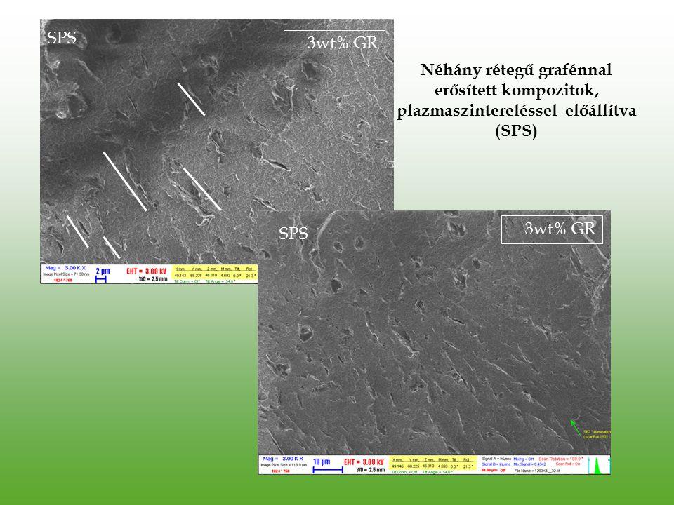 3wt% GR SPS 3wt% GR Néhány rétegű grafénnal erősített kompozitok, plazmaszintereléssel előállítva (SPS)
