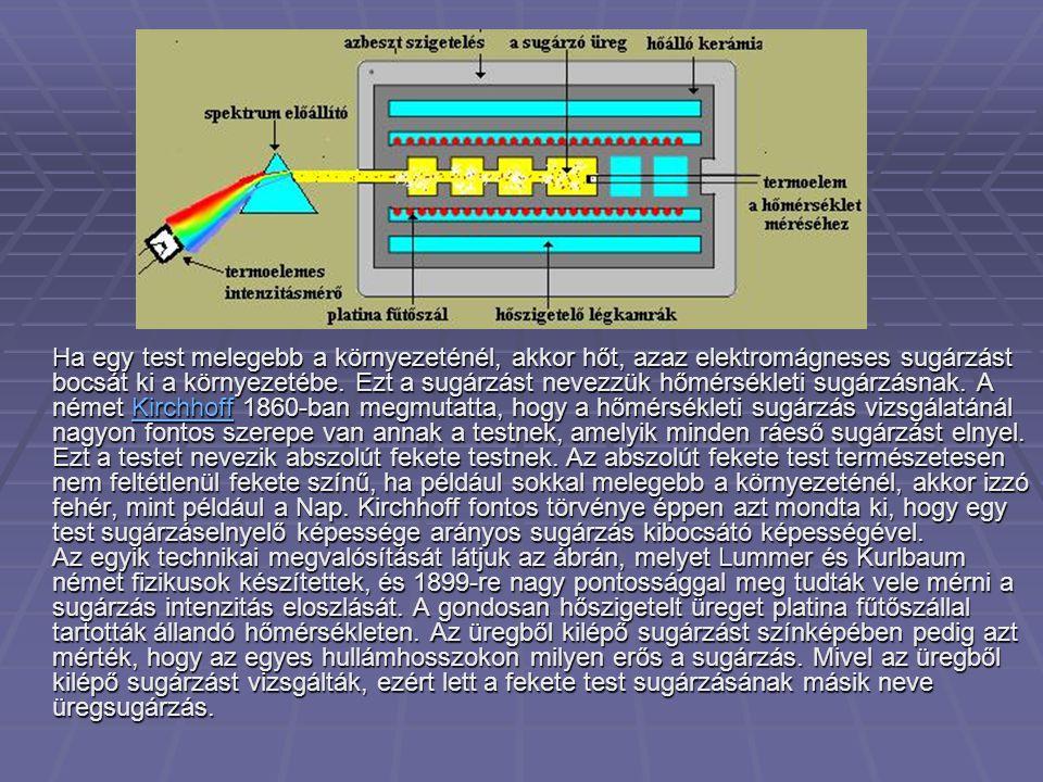 Ha egy test melegebb a környezeténél, akkor hőt, azaz elektromágneses sugárzást bocsát ki a környezetébe. Ezt a sugárzást nevezzük hőmérsékleti sugárz