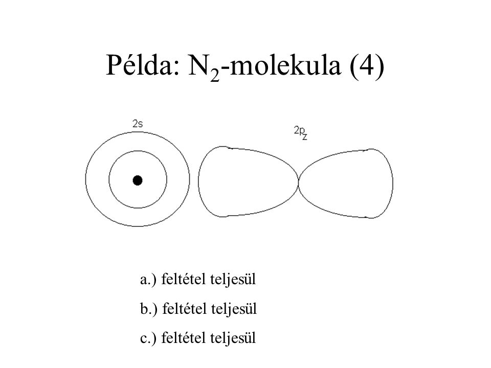Példa: N 2 -molekula (3) a.) feltétel teljesül b.) feltétel nem teljesül c.) feltétel nem teljesül