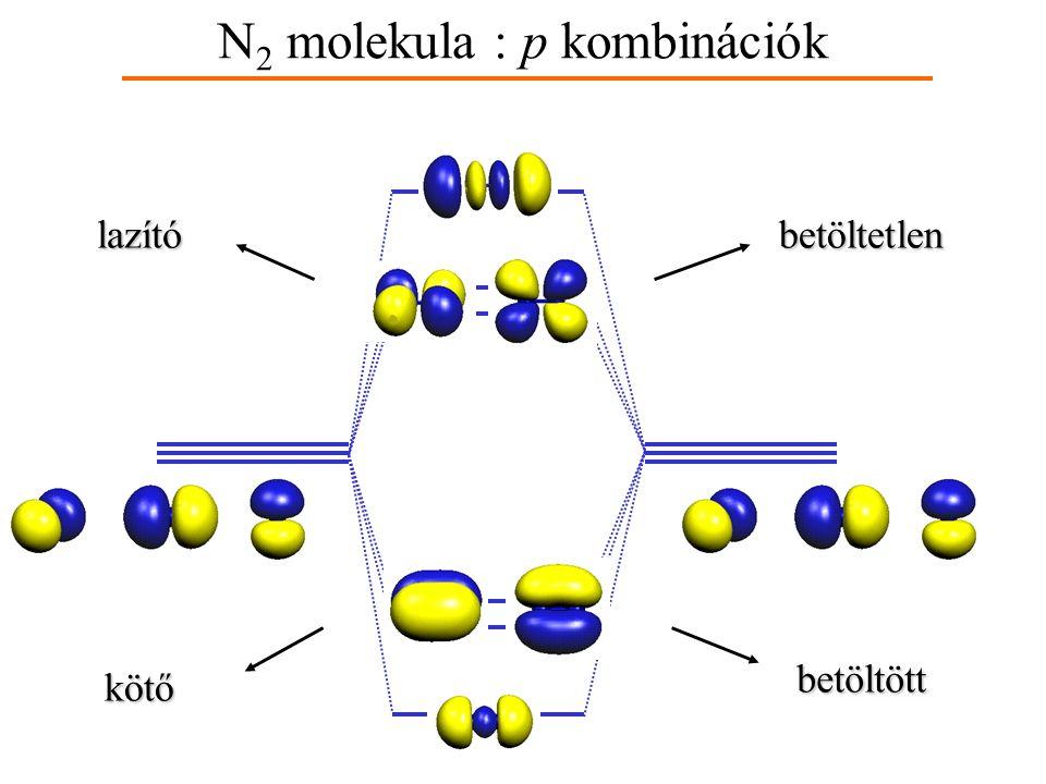 N 2 molekula MO diagramja 2p x, 2p y, 2p z 1s1s 2s2s