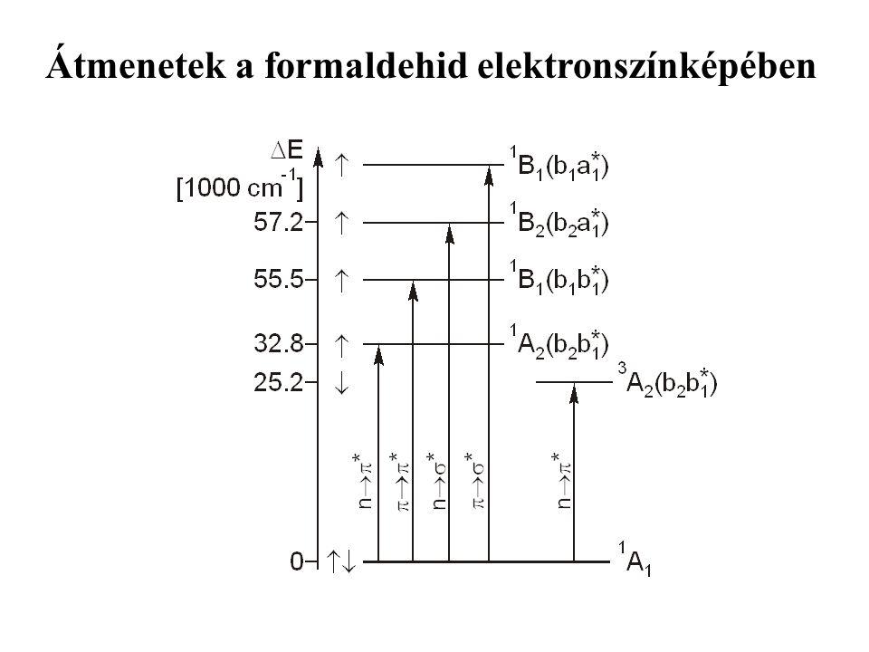 Szimmetria kiválasztási szabály Az átmeneti momentum elemzésével kimutatható, hogy a molekula alapállapotból olyan elektronállapotokba gerjeszthető, amelyek ugyanabba a szimmetria speciesbe esnek, mint T x, T y vagy T z.