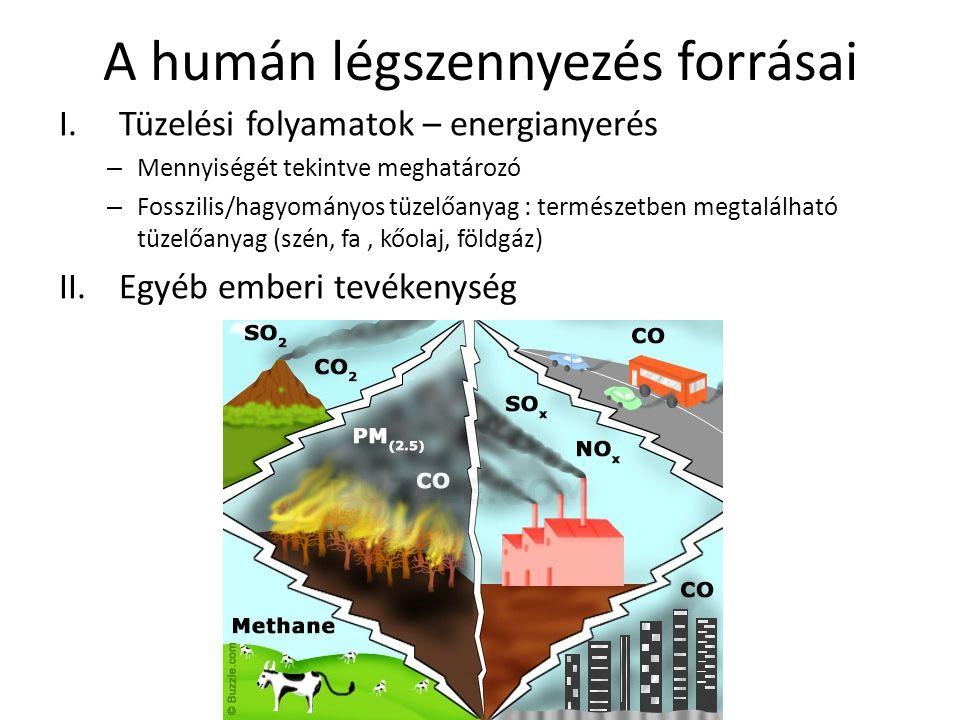 A humán légszennyezés forrásai I.Tüzelési folyamatok – energianyerés – Mennyiségét tekintve meghatározó – Fosszilis/hagyományos tüzelőanyag : természe