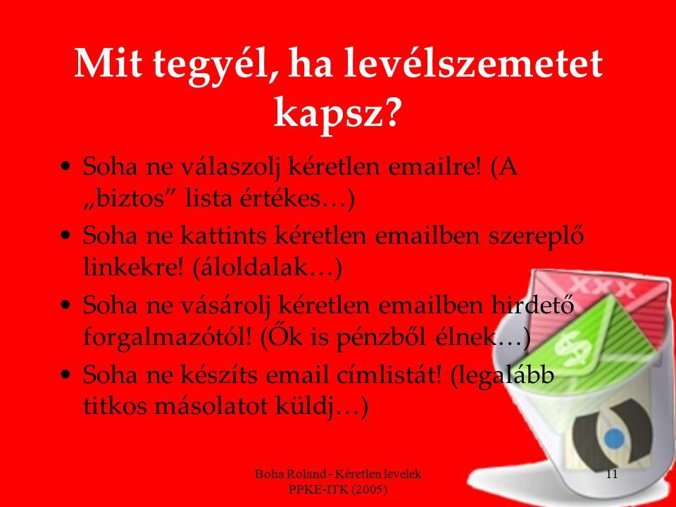 Boha Roland - Kéretlen levelek PPKE-ITK (2005) 11 Mit tegyél, ha levélszemetet kapsz.