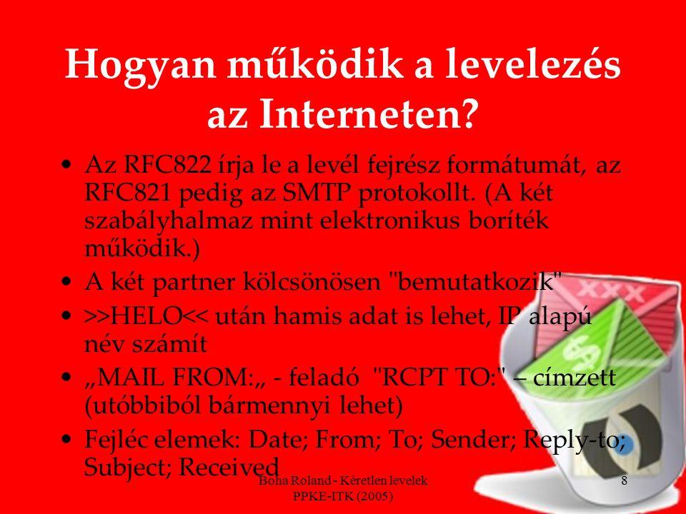 Boha Roland - Kéretlen levelek PPKE-ITK (2005) 9 220 helka.iif.hu IC 122 PP 122 Here - Pleased to meet you HELO HUGBOX.SZTAKI.HU 250 helka.iif.hu: HUGBOX.SZTAKI.HU looks good to me MAIL FROM: 250 OK RCPT TO: 250 Recipient OK.