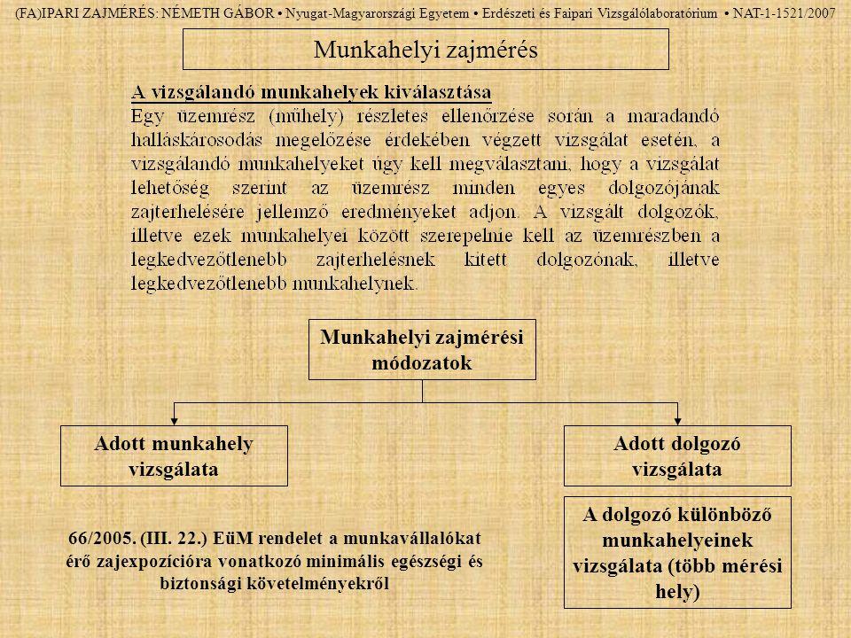 (FA)IPARI ZAJMÉRÉS: NÉMETH GÁBOR Nyugat-Magyarországi Egyetem Erdészeti és Faipari Vizsgálólaboratórium NAT-1-1521/2007 Munkahelyi zajmérés Munkahelyi