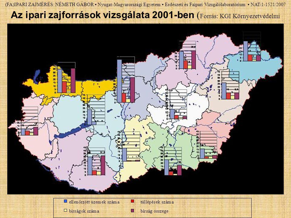 (FA)IPARI ZAJMÉRÉS: NÉMETH GÁBOR Nyugat-Magyarországi Egyetem Erdészeti és Faipari Vizsgálólaboratórium NAT-1-1521/2007 Az ipari zajforrások vizsgálat