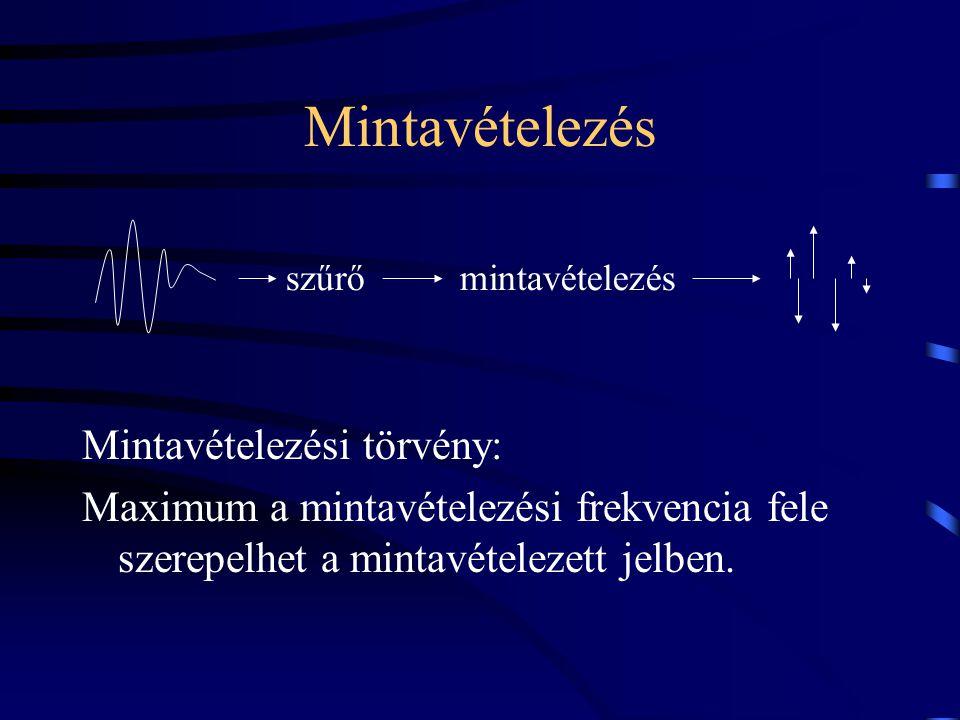 Mintavételezés Mintavételezési törvény: Maximum a mintavételezési frekvencia fele szerepelhet a mintavételezett jelben. szűrőmintavételezés