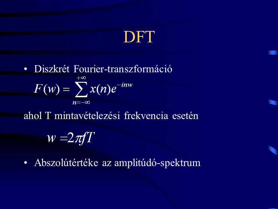 DFT Diszkrét Fourier-transzformáció ahol T mintavételezési frekvencia esetén Abszolútértéke az amplitúdó-spektrum