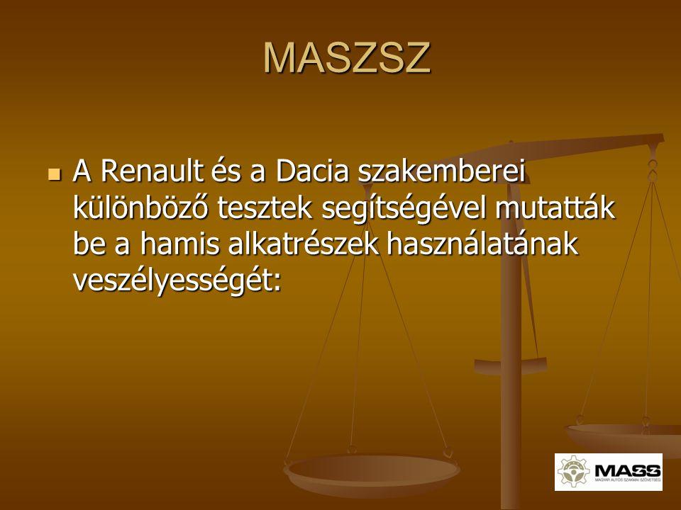 MASZSZ A Renault és a Dacia szakemberei különböző tesztek segítségével mutatták be a hamis alkatrészek használatának veszélyességét: A Renault és a Dacia szakemberei különböző tesztek segítségével mutatták be a hamis alkatrészek használatának veszélyességét: