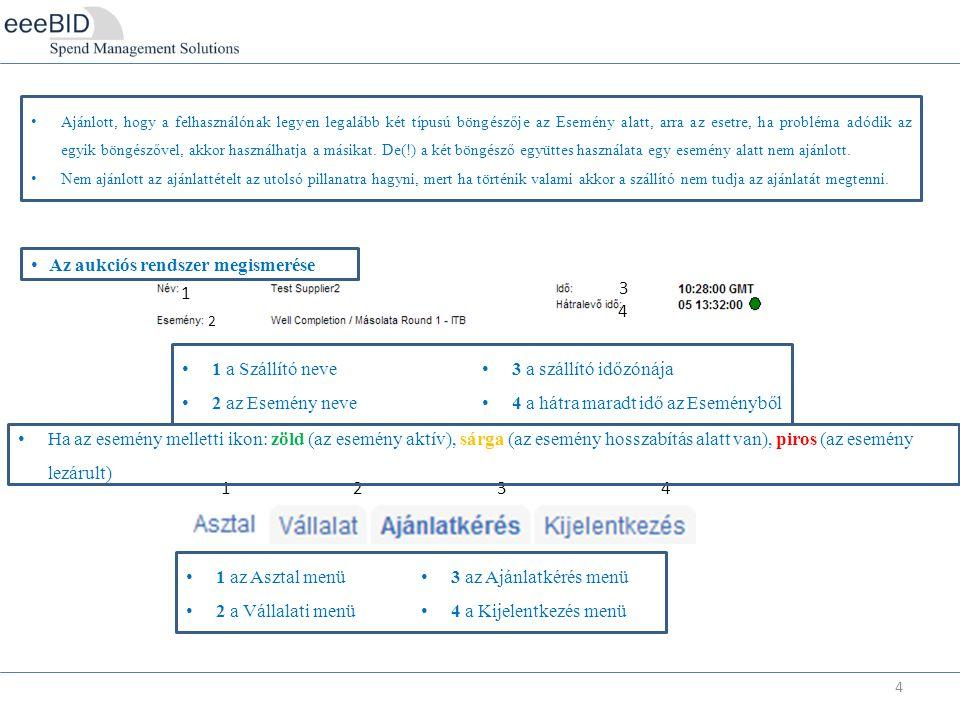 4 Ajánlott, hogy a felhasználónak legyen legalább két típusú böngészője az Esemény alatt, arra az esetre, ha probléma adódik az egyik böngészővel, akkor használhatja a másikat.