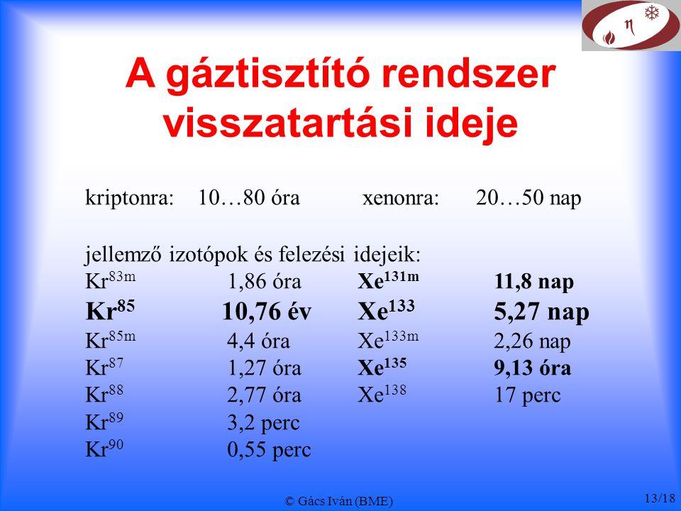 © Gács Iván (BME) 13/18 A gáztisztító rendszer visszatartási ideje kriptonra: 10…80 óra xenonra: 20…50 nap jellemző izotópok és felezési idejeik: Kr 8
